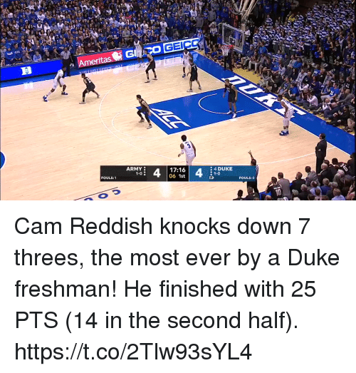Threes: 0GEIC  4 DUKE  17:16  06 1st  1-0  FOULS:1  FOULS: 0 Cam Reddish knocks down 7 threes, the most ever by a Duke freshman!   He finished with 25 PTS (14 in the second half).    https://t.co/2Tlw93sYL4