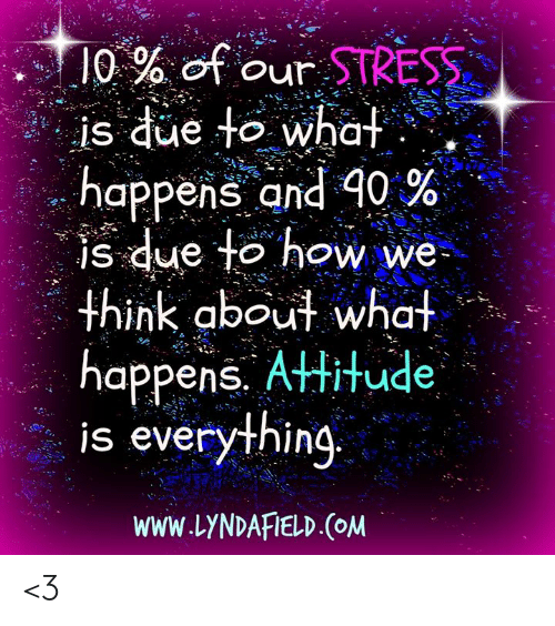 Memes, Attitude, and 🤖: 10% of our STRESS  is due to what  happens and 4O %  is due to how we  think about what  happens. Attitude  is everything  www.LYNDAFIELD (OM <3
