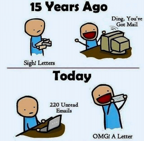 Emails: 15 Years Ago  Ding, You've  Got Mail  Sigh! Letters  Today  220 Unread  Emails  OMGI A Letter
