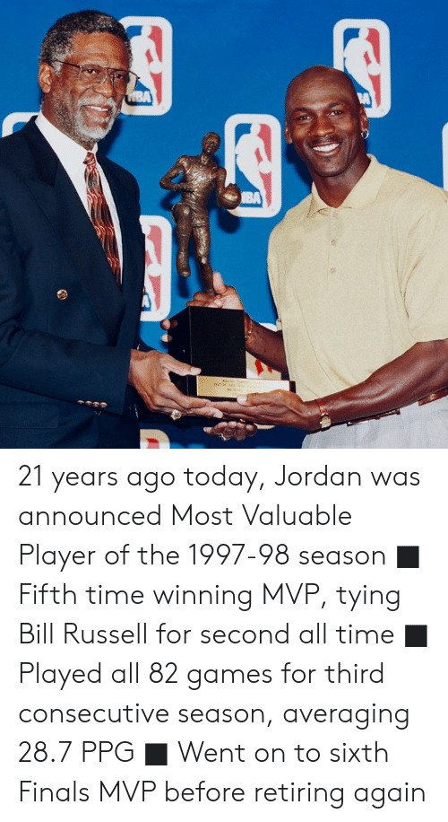Finals, Games, and Jordan: 21 years ago today, Jordan was announced Most Valuable Player of the 1997-98 season  ■ Fifth time winning MVP, tying Bill Russell for second all time ■ Played all 82 games for third consecutive season, averaging 28.7 PPG ■ Went on to sixth Finals MVP before retiring again