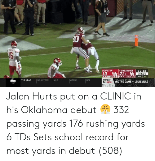 Abc, Mlb, and Nfl: 30  4 OKLAHOMA  21WI  HOUSTON  12:38  10  2018 8-5 .  3rd & 5  2018: 12-2 3rd  40  P CELLEGED0TBALL  NO HITTER  MLB  WEEK 1  NFL  MONDAY  THE LEAD  abc  NOTRE DAME AT LOUISVILLE  BET BP Jalen Hurts put on a CLINIC in his Oklahoma debut 😤  332 passing yards 176 rushing yards 6 TDs Sets school record for most yards in debut (508)
