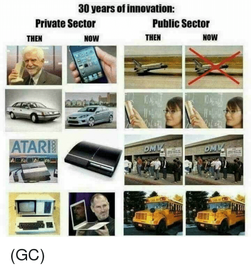 Publicated: 30 years of innovation:  Private Sector  NOW  Public Sector  THEN  NOW  THEN  ATARI (GC)