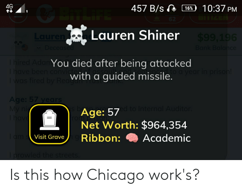 Net Worth: 457 B/s 16% ) 10:37 PM  4G  BITIZEN  62  Lauren Lauren Shiner  $99,196  * Deceased  Bank Balance  I hired AdanYou died after being attacked  T have been convic  was fired by Reawith a guided missile.  to a year in prison!  Age: 57 years  My ni  Thave  to Internal Auditor.  Age: 57  Net Worth: $964,354  Tam s  Ribbon:  Academic  Visit Grave  prowled the streets. Is this how Chicago work's?