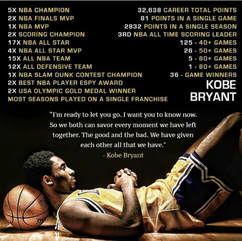 """All Star, Bad, and Dunk: 5X NBA CHAMPION  2X NBA FINALS MVP  1X NBA MVP  2X SCORING CHAMPION  17X NBA ALL STAR  4X NBA ALL STAR MVP  15X ALL NBA TEAM  12X ALL DEFENSIVE TEAM  1X NBA SLAM DUNK CONTEST CHAMPION  2X BEST NBA PLAYER ESPY AWARD  2X USA OLYMPIC GOLD MEDAL WINNER  MOST SEASONS PLAYED ON A SINGLE FRANCHISE  32,638 CAREER TOTAL POINTS  81 POINTS IN A SINGLE GAME  2832 POINTS IN A SINGLE SEASON  3RD NBA ALL TIME SCORING LEADER  125-40+ GAMES  26 50+ GAMES  5-60+ GAMES  1 80+ GAMES  36 GAME WINNERS  KOBE  BRYANT  """"Im ready to let you go. I want you to know now.  So we both can savor every moment we have left  together. The good and the bad. We have given  each other all that we have.""""  Kobe Bryant"""