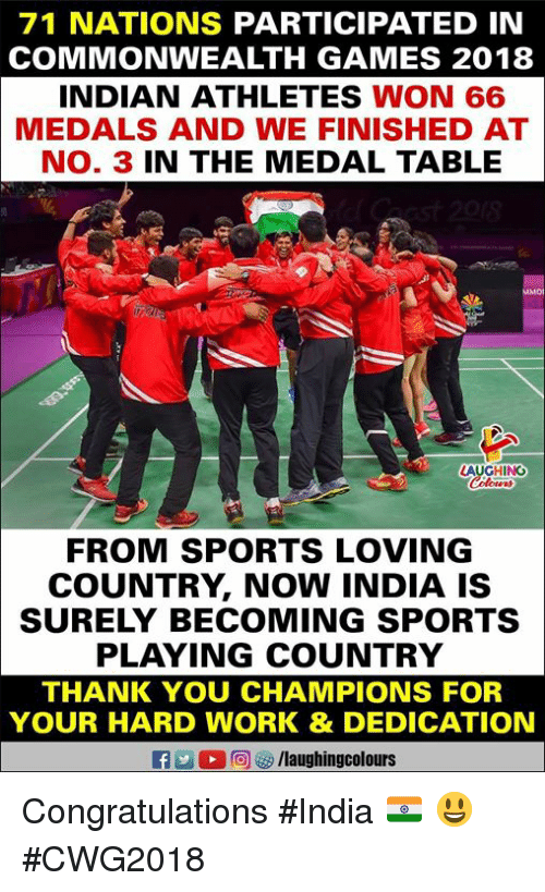 Sports, Work, and Thank You: 71 NATIONS PARTICIPATED IN  COMMONWEALTH GAMES 2018  INDIAN ATHLETES WON 66  MEDALS AND WE FINISHED AT  NO. 3 IN THE MEDAL TABLE  LAUGHINO  FROM SPORTS LOVING  COUNTRY, NOW INDIA IS  SURELY BECOMING SPORTS  PLAYING COUNTRY  THANK YOU CHAMPIONS FOR  YOUR HARD WORK && DEDICATION  @)  /laughingcolours Congratulations #India 🇮🇳 😃 #CWG2018