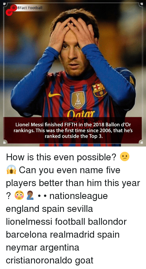 Barcelona, England, and Fifa: 8Fact Football  53  FIFA  Lionel Messi finished FIFTH in the 2018 Ballon d'Or  rankings. This was the first time since 2006, that he's  ranked outside the Top 3. How is this even possible? 😕😱 Can you even name five players better than him this year ? 😳🤦🏾♂️ • • nationsleague england spain sevilla lionelmessi football ballondor barcelona realmadrid spain neymar argentina cristianoronaldo goat