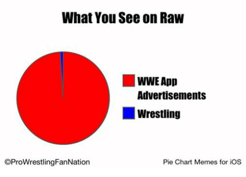What You See on Raw WWE App Advertisements Wrestling