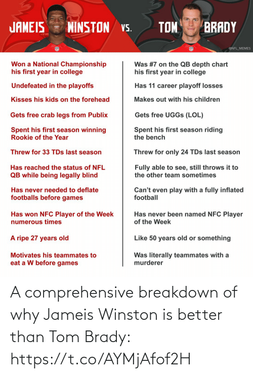 sports: A comprehensive breakdown of why Jameis Winston is better than Tom Brady: https://t.co/AYMjAfof2H