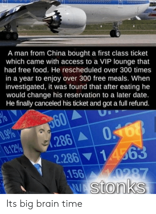 Food, China, and Access: A man from China bought a first class ticket  which came with access to a VIP lounge that  had free food. He rescheduled over 300 times  in a year to enjoy over 300 free meals. When  investigated, it was found that after eating he  would change his reservation to a later date.  He finally canceled his ticket and got a full refund.  360  .286 0168  2.286 14563  156 0287  W stonks  .9%  0.12%  70 Its big brain time