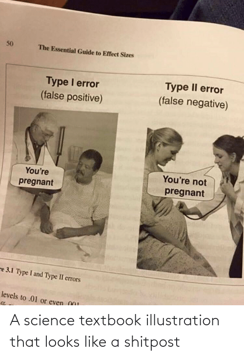 Looks: A science textbook illustration that looks like a shitpost