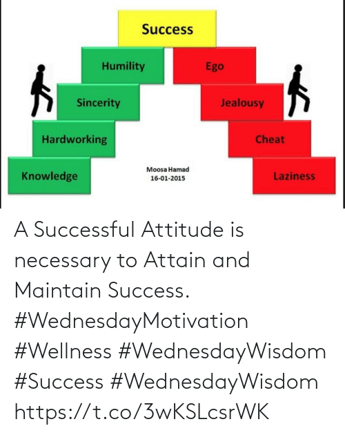 Love for Quotes: A Successful Attitude is necessary to Attain and Maintain Success.  #WednesdayMotivation #Wellness  #WednesdayWisdom #Success  #WednesdayWisdom https://t.co/3wKSLcsrWK