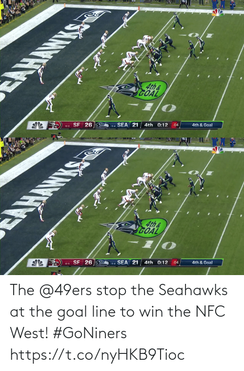 Goal: AHANKS  4th&  GOAL  SF 26  SEA 21  12-3  4th 0:12  11-4  :04  4th & Goal   4th&  GOAL  4th & Goal  4th 0:12  :04  SF 26 2  11-4 SEA 21  12-3 The @49ers stop the Seahawks at the goal line to win the NFC West! #GoNiners https://t.co/nyHKB9Tioc
