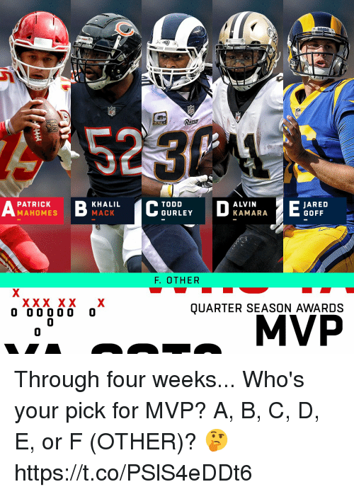 Memes, Jared, and Todd Gurley: ams  52  PATRICK  MAHOMES  KHALIL  MACK  TODD  GURLEY  ALVIN  KAMARA  JARED  GOFF  F. OTHER  QUARTER SEASON AWARDS  0  0 Through four weeks... Who's your pick for MVP?  A, B, C, D, E, or F (OTHER)? 🤔 https://t.co/PSlS4eDDt6