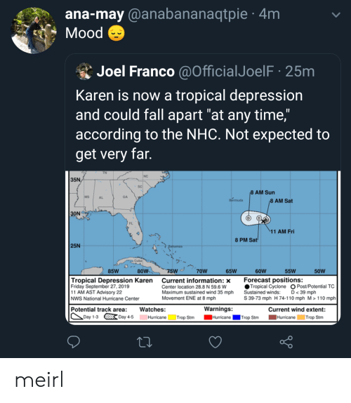 """Fall, Friday, and Bermuda: ana-may @anabananaqtpie 4m  Мood  Joel Franco@OfficialJoelF25m  Karen is now a tropical depression  and could fall apart """"at any time,""""  according to the NHC. Not expected to  get very far.  II  NC  35N  Sc  8 AM Sun  MS  GA  AL  Bermuda  8 AM Sat  30N  11 AM Fri  8 PM Sat  25N  Cuba  85W  80W  75W  70W  65W  60W  55W  50W  Tropical Depression Karen  Friday September 27, 2019  11 AM AST Advisory 22  NWS National Hurricane Center  Forecast positions:  Tropical Cyclone O Post/Potential TC  Sustained winds:  S 39-73 mph H 74-110 mph M> 110 mph  Current information: x  Center location 28.8 N 59.6 W  Maximum sustained wind 35 mph  Movement ENE at 8 mph  D 39 mph  Warnings:  Potential track area:  88Day 4-5  Watches:  Current wind extent:  Hurricane  Hurricane  Day 1-3  Trop Stm  Hurricane  Trop Stm  Trop Stm meirl"""
