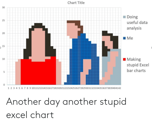 another: Another day another stupid excel chart