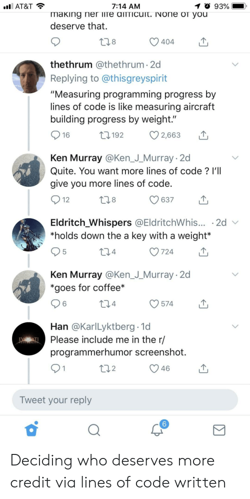 """Ken, At&t, and Coffee: AT&T  7:14 AM  1 O 93%  making ner liTe aITTicuit. INOne or you  deserve that.  8  thethrum @thethrum 2d  Replying to @thisgreyspirit  """"Measuring programming progress by  lines of code is like measuring aircraft  building progress by weight.""""  16  192  С 2,663  Ken Murray @Ken_J_Murray 2d  Quite. You want more lines of code? l'II  give you more lines of code.  12  8  637  Eldritch Whispers @EldritchWhis... -2d v  *holds down the a key with a weight*  5  4  O724  Ken Murray @Ken_J_Murray- 2d  *goes for coffee*  6  O574  4  Han @KarlLyktberg 1d  Please include me in the r/  programmerhumor screenshot.  2  V46  Tweet your reply  6 Deciding who deserves more credit via lines of code written"""