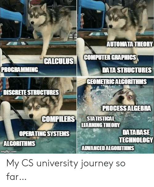 Journey, Computer, and Technology: AUTOMATA THEORY  COMPUTER GRAPHICS  CALCULUS  PROGRAMMING  DATA STRUCTURES  GEOMETRICALGORITHMS  DISCRETE STRUCTURES  PROCESSALGEBRA  STATISTICAL  LEARNING THEORY  COMPILERS  DATABASE  TECHNOLOGY  ADVANCEDALGORITHMS  OPERATING SYSTEMS  ALGORITHMS  imgflip.com My CS university journey so far…