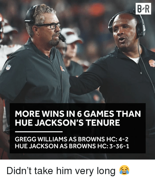 Browns, Games, and Hue Jackson: B R  MORE WINS IN 6 GAMES THAN  HUE JACKSON'S TENURE  GREGG WILLIAMS AS BROWNS HC: 4-2  HUE JACKSON AS BROWNS HC: 3-36-1 Didn't take him very long 😂