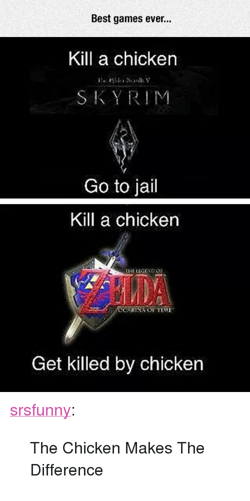 """Best Games: Best games ever..  Kill a chicken  SKYRIM  Go to jail  Kill a chicken  THE LEGENO  RINA OE TIME  Get killed by chicken <p><a href=""""http://srsfunny.net/post/171607354476/the-chicken-makes-the-difference"""" class=""""tumblr_blog"""" target=""""_blank"""">srsfunny</a>:</p> <blockquote><p>The Chicken Makes The Difference</p></blockquote>"""