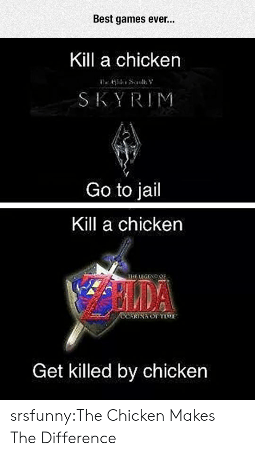 Best Games: Best games ever..  Kill a chicken  SKYRIM  Go to jail  Kill a chicken  THE LEGENO  RINA OE TIME  Get killed by chicken srsfunny:The Chicken Makes The Difference