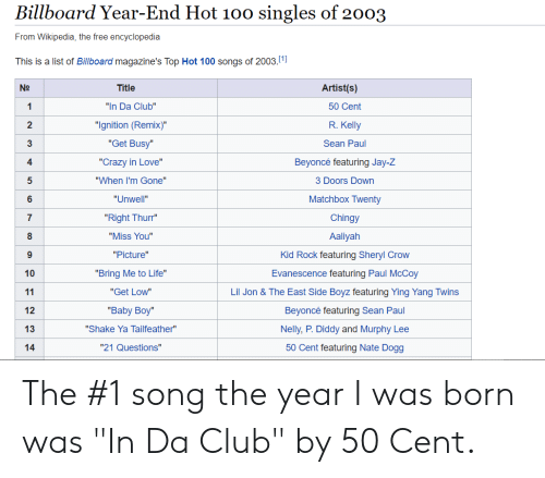 "50 Cent, Beyonce, and Billboard: Billboard Year-End Hot 100  singles of 2003  From Wikipedia, the free encyclopedia  This is a list of Billboard magazine's Top Hot 100 songs of 2003.1  No  Title  Artist(s)  ""In Da Club""  1  50 Cent  2  ""Ignition (Remix)""  R. Kelly  ""Get Busy""  3  Sean Paul  ""Crazy in Love""  4  Beyoncé featuring Jay-Z  ""When I'm Gone""  5  3 Doors Down  Matchbox Twenty  6  ""Unwell""  ""Right Thurr""  Chingy  7  8  ""Miss You""  Aaliyah  9  ""Picture""  Kid Rock featuring Sheryl Crow  Evanescence featuring Paul McCoy  ""Bring Me to Life""  10  Lil Jon &The East Side Boyz featuring Ying Yang Twins  11  ""Get Low""  12  ""Baby Boy""  Beyoncé featuring Sean Paul  13  ""Shake Ya Tailfeather""  Nelly, P. Diddy and Murphy Lee  50 Cent featuring Nate Dogg  14  ""21 Questions"" The #1 song the year I was born was ""In Da Club"" by 50 Cent."