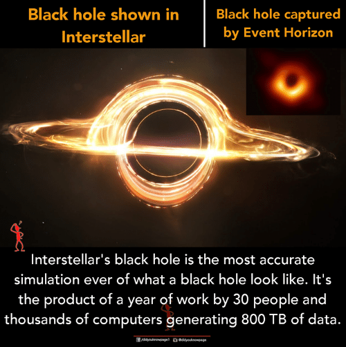 Computers, Interstellar, and Memes: Black hole shown in  Interstellar  Black hole captured  by Event Horizon  Interstellar's black hole is the most accurate  simulation ever of what a black hole look like. It's  the product of a year of work by 30 people and  thousands of computers generating 800 TB of data.