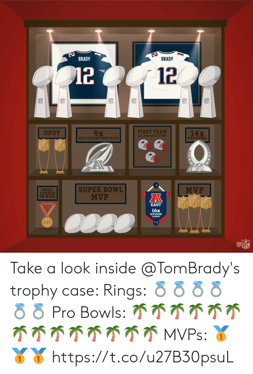 trophy: BRADY  BRADY  12  12  14x  FIRST TEAM  9 X  OPOY  ALL-PRO SELECTIONS  PRO BOWL  AFC CHAMPIONSHIPS  NFL  NFL  SUPER BOWL  MVP  MOST  CAREER  QB WINS  MVP  A  NFL NFL NFL  EAST  16x  DIVISION  237  aNFL Take a look inside @TomBrady's trophy case:   Rings: 💍💍💍💍💍💍 Pro Bowls: 🌴🌴🌴🌴🌴🌴🌴🌴🌴🌴🌴🌴🌴🌴 MVPs: 🥇🥇🥇 https://t.co/u27B30psuL