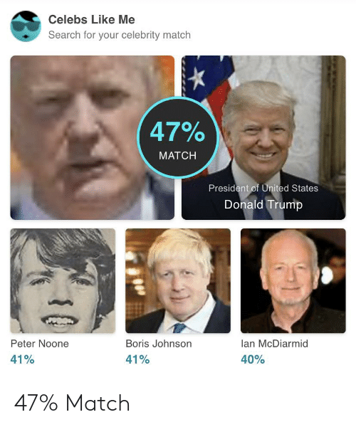 Donald Trump, Reddit, and Match: Celebs Like Me  Search for your celebrity match  47%  МАТCH  President of United States  Donald Trump  Peter Noone  Boris Johnson  lan McDiarmid  41%  41%  40% 47% Match