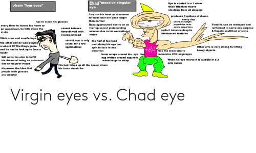 """His Glasses: Chad """"massive singular  Eye is coated in a 1 atom  virgin """"four eyes""""  thick titanium weave  eye  shielding from all dangers  Can use his head as a hammer  produces 5 gallons of rheum  for nails that are 200x larger  every day  than normal  has to clean his glasses  (worth its weight  in gold due to its  exotic properties)  hasa approached him to be on  the top secret pluto landing  mission due to his exceptional  Tendrils can be reshaped and  rerformed to serve any purpose  every time he leaves his home to  cannot balance  go wageslave, he falls down the  perfect balance despite  A fingular multitool of sorts  himself well with  stairs  imbalanced features  vision  oversized head  Stick arms and noodle legs.  shovel arm is only the half of his head  useful for a few  the other day he was playingy  a vrLord Of The Rings game  containing his eye can  spin to face in any  applications  Other arm is very strong for lifting  and he had to look up to face a  hobbit  heavy objects  direction  has the brain size to  memorize 200 languiages  brain wraps around his eye like  egg whites around egg yolk  when he go to sleep  Will never be able to fulfill  When his eye moves it is audible in a 3  his dream of being an astronaut  mile radius  due to his poor vision  His hair takes up all the space where  his brain should be  disproves the idea that  people with glasses  are smarter Virgin eyes vs. Chad eye"""