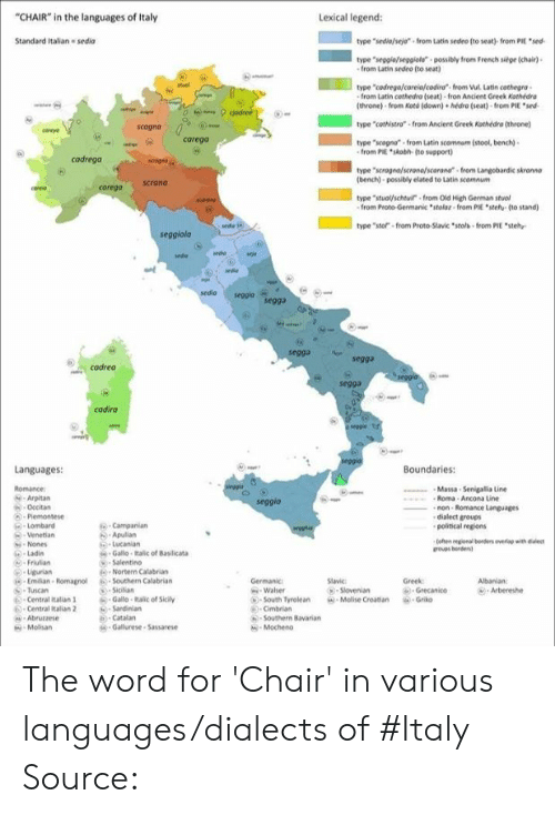 """Dank, Word, and Ancient: CHAIR"""" in the languages of Italy  Lexical legend  Standard Italian sedia  type """"sedia/see from Latin sedeo (to seat)- from PIE """"sed  type """"segglo/seggiola possibly from French siege (chair)  from Latin sedeo (to seat  codrega/careia/codira from Vul Latin cathegra  from Latin cothedra (seat)- fron Ancient Greek Kathedra  (throne) from Kotd (down) hedra (seat)- from PIE sed  type """"cothistra"""" from Ancient Greek Kathedro (throne)  type """"scegna -from Latin scomnum (stool, bench)  scogna  carego  from PIE skobh (to support  type """"scragna/scrono/scorana from Langobardic skronne  bench)-possibly elated to Latin scomnum  corego scranơ  type """"stuol/schtui from Old High German stuol  from Proto-Germane*stola, . from p  .ste~. (to stand)  ll type """"stor . from Proto-Slam .seoh-frornm-stehr  sepgio  segga  segga  codrea  cadira  Languages  Boundaries:  Massa- Senigalia Line  Arpitan  Occitan  Roma Ancona Line  non-Romance Languages  Lombard  -Venetian  Nones  dialect groups  political regions  Tofen region borden overap with et  , Apulian  -Lucanian  Gallo talic of Basilicata  Salentino  Nortern Calabrian  Ligurian  Emilian Romagnol Southen Calabrian  Central itatian  Abruzzese  Sicikian  Gallo-Ralic of Sicily  Waher  (), South Tyrolean  Grecanico  . Griko  Arbereshe  Molise Croatian  ⑥ . Central Italian 2  €). Sardinian  Cimbrian  Southern Bavarian  Catalan  -Gallurese . Sassarese  Molisan  Mocheno The word for 'Chair' in various languages/dialects of #Italy Source:"""