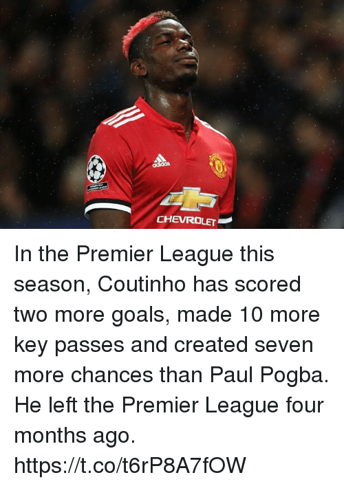 Goals, Premier League, and Soccer: CHEVROLET In the Premier League this season, Coutinho has scored two more goals, made 10 more key passes and created seven more chances than Paul Pogba.  He left the Premier League four months ago. https://t.co/t6rP8A7fOW