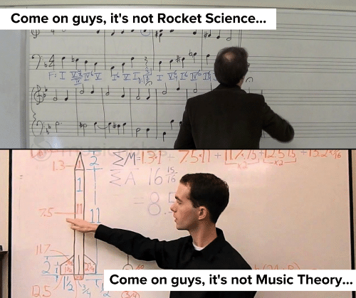 Its Not: Come on guys, it's not Rocket Science...  be  I  >M=131+ 7511+ILZ/5 * |255  SA 1616  46  2 2  7.5-  17  Come on guys, it's not Music Theory...