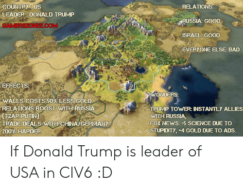 Bad, Donald Trump, and News: COUNTRY US  LEADER: DONALD TRUMP  RELATIONS:  RUSSIA: GOOD  GAMERSZONEE.COM  ISRAEL: GOOD  EVERYONE ELSE: BAD  EFFECTS:  WONDERS  WALLS COSTS 50% LESS GOLD  RELATIONS BOOST WTH RUSSIA  (1ZAR PUTN  TRADE DEALS WITH CHINA/GERMANY  200% HARDER  TRUMP TOWER: INSTANTILY ALLIES  WITH RUSSIA,  FOX NEWS:5 SCIENCE DUE TO  STUPIDITY, +4 GOLD DUE TO ADS. If Donald Trump is leader of USA in CIV6 :D
