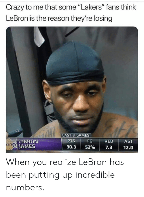 """Crazy, Los Angeles Lakers, and Nba: Crazy to me that some """"Lakers"""" fans think  LeBron is the reason they're losing  LAST 3 GAMES  PTS  FG REB AST  LEBRON  AMES  KERS  30.3152% 7.3 12.0 When you realize LeBron has been putting up incredible numbers."""