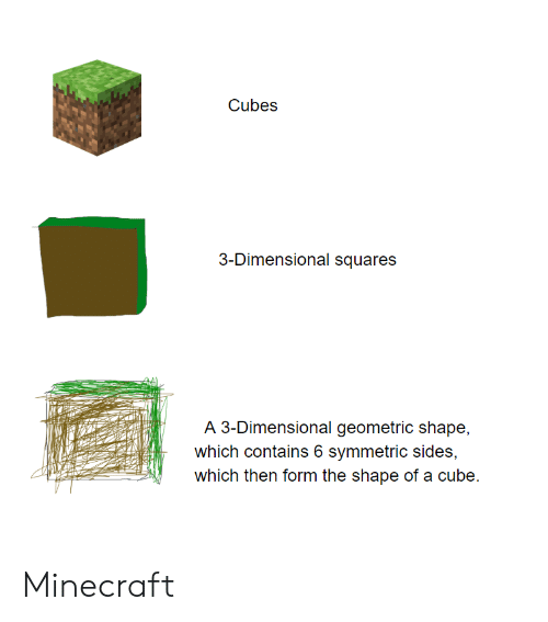 Minecraft, Cube, and Shape: Cubes  3-Dimensional squares  A 3-Dimensional geometric shape,  which contains 6 symmetric sides,  which then form the shape of a cube Minecraft