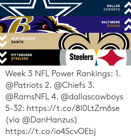 Baltimore Ravens, Dallas Cowboys, and Memes: DALLAS  COWBOYS  BALTIMORE  RAVENS  NEW ORLEANS  SAINTS  Steelers  PITTSBURGH  STEELERS Week 3 NFL Power Rankings: 1. @Patriots  2. @Chiefs  3. @RamsNFL   4. @dallascowboys 5-32: https://t.co/8l0LtZm6se (via @DanHanzus) https://t.co/io4ScvOEbj