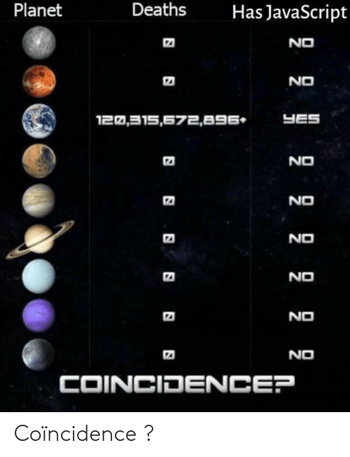 yes no: Deaths  Planet  Has JavaScript  NO  NO  122,315,672,896  YES  NO  NO  NO  NO  NO  NO  COINCIDENCEP Coïncidence ?
