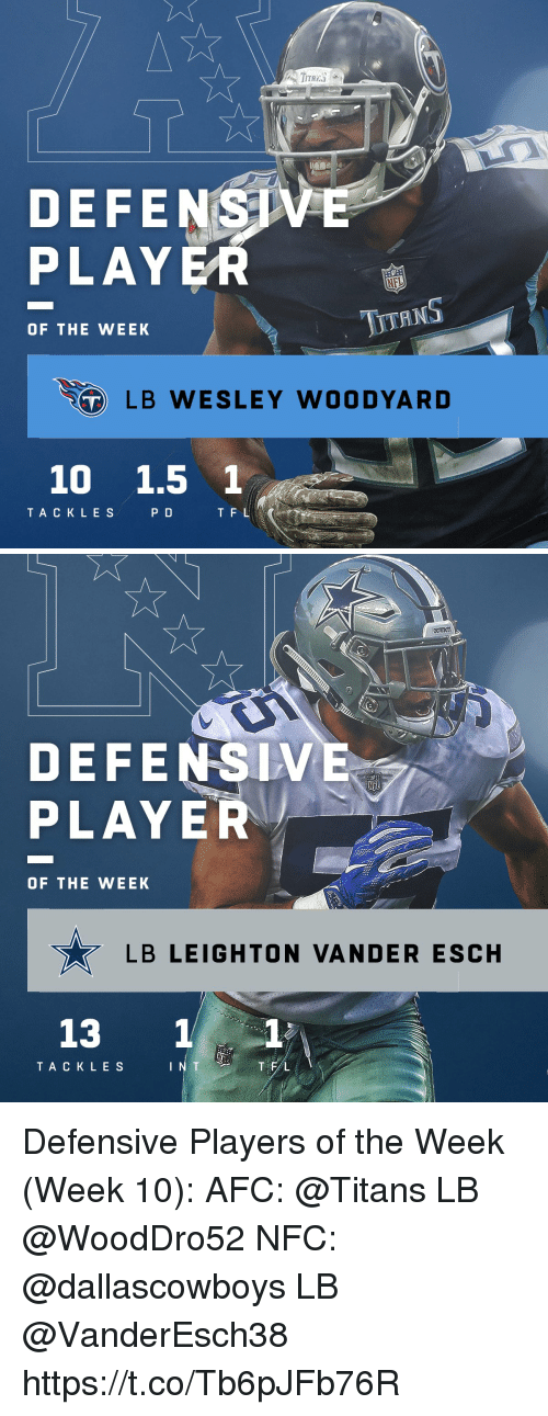 Memes, 🤖, and Titans: DEFENSIVE  PLAYER  AFL  OF THE WEEK  R)  LB WESLEY WOODYARD  10 1.5 1  TACKLES P D TF L   DEFENSIVE  PLAYER  OF THE WEEK  LB LEIGHTON VANDER ESCH  TACKLE S Defensive Players of the Week (Week 10):   AFC: @Titans LB @WoodDro52  NFC: @dallascowboys LB @VanderEsch38 https://t.co/Tb6pJFb76R