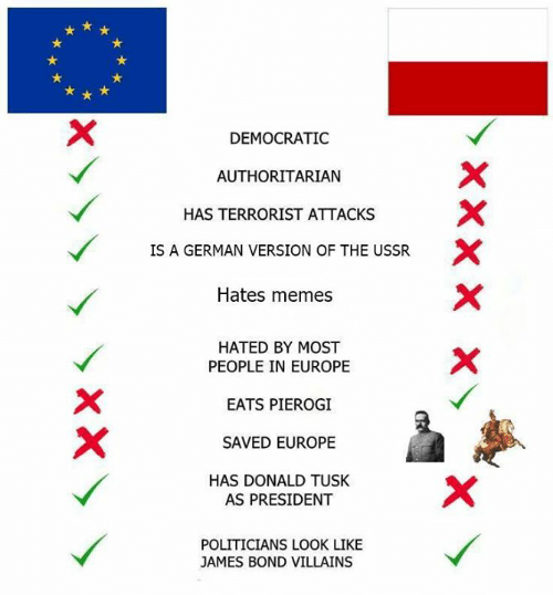 democratic: DEMOCRATIC  AUTHORITARIAN  HAS TERRORIST ATTACKS  X  IS A GERMAN VERSION OF THE USSR  Hates memes  HATED BY MOST  PEOPLE IN EUROPE  EATS PIEROGI  SAVED EUROPE  HAS DONALD TUSK  AS PRESIDENT  POLITICIANS LOOK LIKE  JAMES BOND VILLAINS