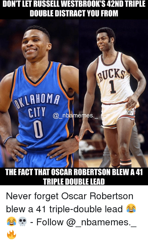 Distracte: DONTLETRUSSELLWESTBROOK'S42NDTRIPLE  DOUBLE DISTRACT YOU FROM  QUCKSA  ALLAHOMA  CITY  (a n  emeS  THE FACT THAT OSCAR ROBERTSON BLEWA41  TRIPLE DOUBLE LEAD Never forget Oscar Robertson blew a 41 triple-double lead 😂😂💀 - Follow @_nbamemes._ 🔥