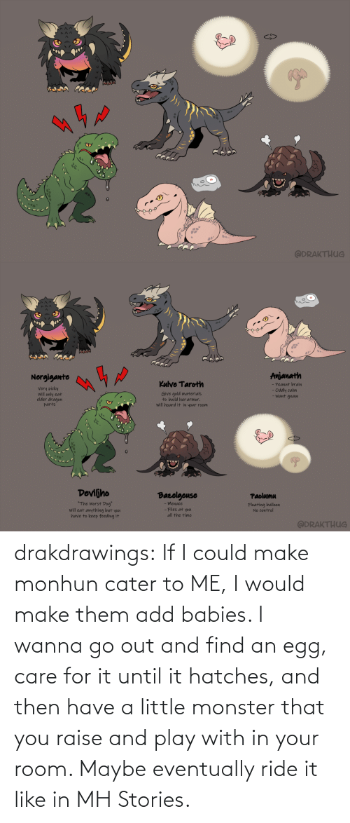 for: drakdrawings:    If I could make monhun cater to ME, I would make them add babies. I wanna go out and find an egg, care for it until it hatches, and then have a little monster that you raise and play with in your room. Maybe eventually ride it like in MH Stories.