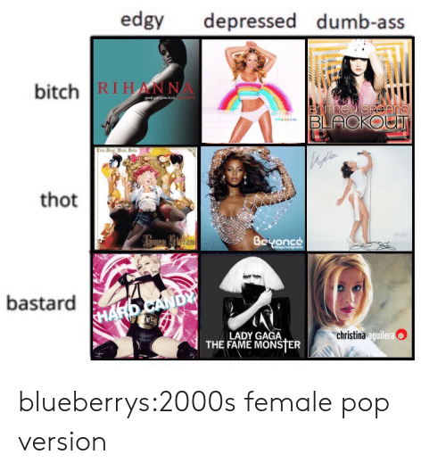 Lady Gaga: edgy depressed dumb-ass  bitch RIHA  NNA  -E  bastard  LADY GAGA  THE FAME MONSTER  christina aguilera blueberrys:2000s female pop version