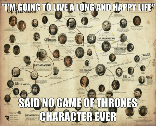 "eim: EIM GOING TO LIVE A LONGAND HAPPY LIFE  (King Robert's squire:  Also doing it with Cerseij  K.A. Littlefinger  of Coin. )  Melisandre  Priestess of the  Lord of Light'. She promised  Stannis a crown.)  Prostitute.  Works for Litflefinger)  Varys  A.K.A. The Spider  Kevan  Shae  Grand Maester Pycelle  Advisor to the ron Thronel  Matthos Seaworth  Imi  Davos Seaworthand her fire god)  (Tyrion's sellsword)  Tywin  (Father of the  Stannis' right hand man.  Former smuggler)  Stannis  The eldest Baratheon brother  and rightful heir to the throne)  ,""  The Imp)  NIS  of the Iron Throne  Khal Drogo  Dany killed him  after a witch put him  Lords of Casterly Rock  They don't lack for gold.  They pay their debts  They're twins  but they do  it and  make kidis.  Loras  Quee  n Cersei King Robert  by  (Kiled the Mad King.  The public  thinks that these  kids are  King Robert's  Lords of Highgarden  A very wealthy family  They are paying  Renly's war  Renly  Robert's youngest  Mar  Kavarmo  Rakharo  The Hound  Joftrey's dog  Lords of the Eyrie  and the Vale  of Arryn.  Jo  Now he's  The youngest)  s Stormborn  (Mother of Dragons  Brienne of Tarth  Jorah Mormont Rulers of the Seven  [In Exile. Dany's Advisor)  The Mountain  Tywin's mad dog)  Jon was like a father to Eddard and King Robert  unti Robert Baratheon's  They are blood of the drogon.  Myrcella  Betrothed to  the Prince of Dorne)  Lords of Winterfel  Viserys  Killed by Khal Drogo  Kiled by order  of King  Catelyn TULLYS  Lords of Rivemun  and the River Lands  of the  of the Night's Watch)  Maester Aemon  twins and the  Advisor to the Night's  House Tully  Lord Walder  He has a lot of kids.)  0  They guard the realms of men  Held prisoner at  (escaped King's Landing)  Rickon  The youngest)  King Joffreyl  Jon Snow  Lord Eddard's 'bastard' son  ур  (Jon's friend  SAID NO GAME OF THRONES  CHARACTER EVER  n of King Robert.  t Know it)  Yoren  Helped Arya  escape King's Landingl  Balon  He takes what is his  THE GREYOYS  Maried  Siblngs  Lords of the Iron Islands.  They do pot sow. They  pay the iron price.  Jagen H'ghar  (He's in a coge with  two other críminals; taken from the  dungeons of Kings landing.)  Hot Pie  Comic relie!  od  Yara  Maester Luwin  Advisor to Winterfe  Ser Rodrik Cassel"