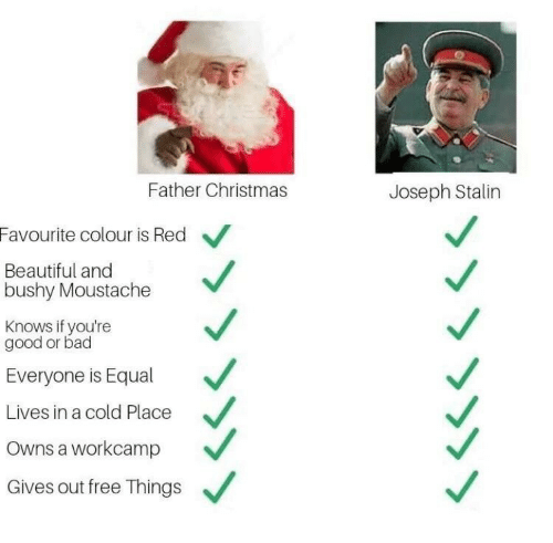 owns: Father Christmas  Joseph Stalin  Favourite colour is Red  Beautiful and  bushy Moustache  Knows if you're  good or bad  Everyone is Equal  Lives in a cold Place  Owns a workcamp  Gives out free Things  »>>>>>