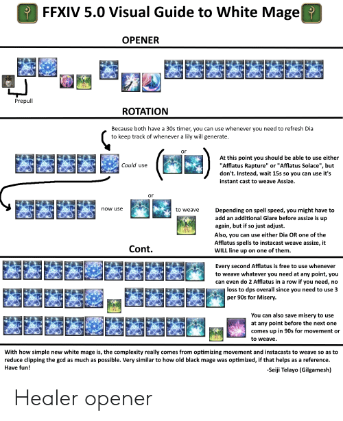FFXIV 50 Visual Guide to White Mage OPENER Prepull ROTATION