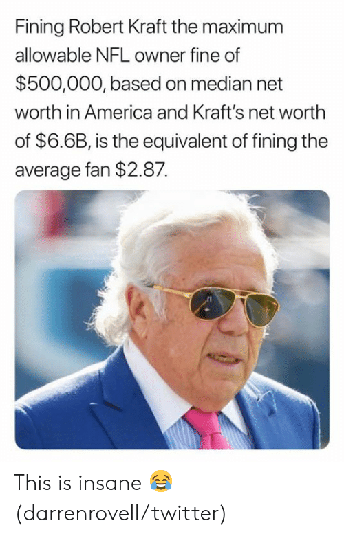 robert kraft: Fining Robert Kraft the maximum  allowable NFL owner fine of  $500,000, based on median net  worth in America and Kraft's net worth  of $6.6B, is the equivalent of fining the  average fan $2.87 This is insane 😂 (darrenrovell/twitter)