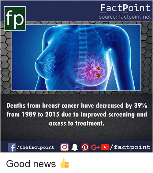 Breast Cancer: fp  FactPoint  source: factpoint.net  Deaths from breast cancer have decreased by 39%  from 1989 to 2015 due to improved screening and  access to treatment. Good news 👍
