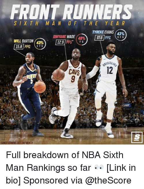 """Front Runners: FRONT RUNNERS  THE YEAR  TYREKE EVANS (43%  17.8 