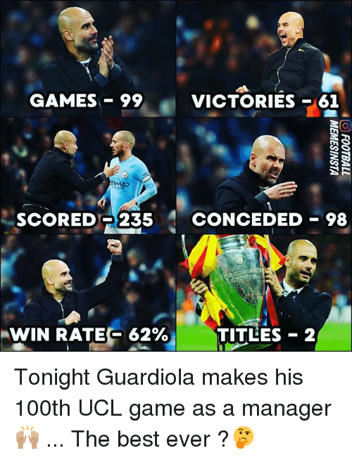 best ever: GAMES-99  VICTORIES 61  SCORED 235 CONCEDED-98  -wiN RATES 62%,  TITLES- 2  - Tonight Guardiola makes his 100th UCL game as a manager 🙌🏽 ... The best ever ?🤔