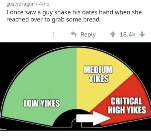 Saw, Medium, and Once: gustydragon 4mo  I once saw a guy shake his dates hand when she  reached over to grab some bread.  Reply 18.4k  MEDIUM  YIKES  CRITICAL  HIGH YIKES  LOW VIKES